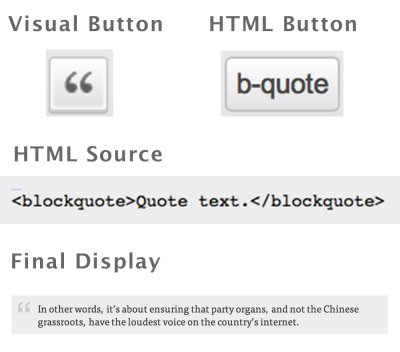 Blockquote reference