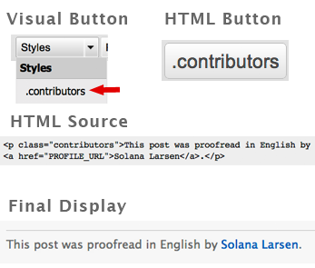 Contributors reference