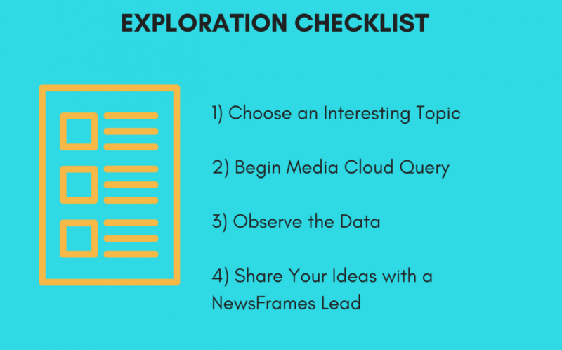 How to Start Your Newsframes Exploration