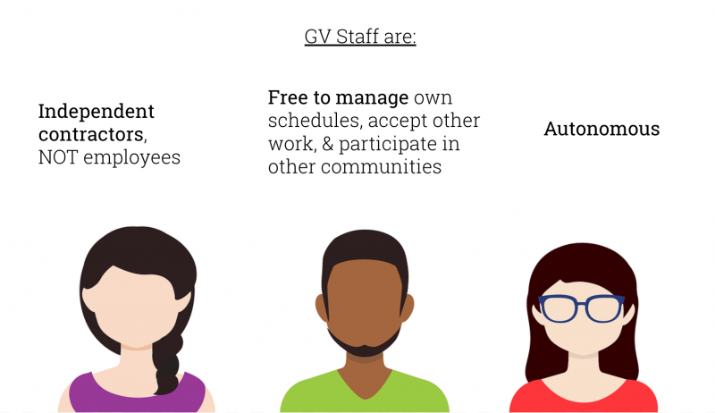 GV Staff Infographic