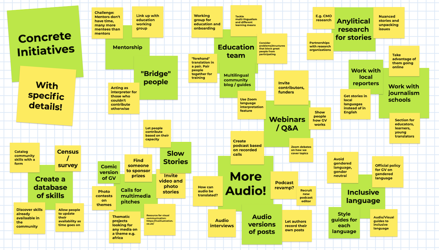 "Screenshot of jamboard with many ""sticky notes"" showing. The stickies show initiatives we could run to be more inclusive with details of what would be involved."