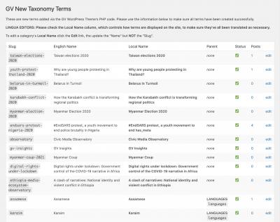 screenshot of GV New Taxonomy Terms screen